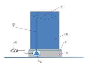 Wasserwand manueller Betrieb